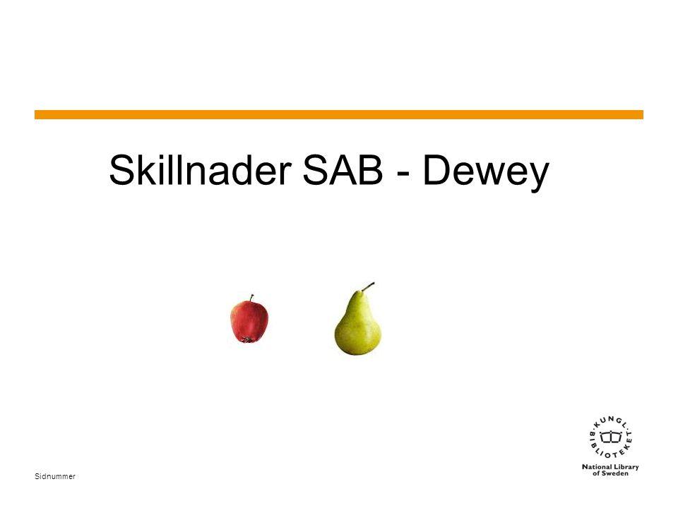 Skillnader SAB - Dewey