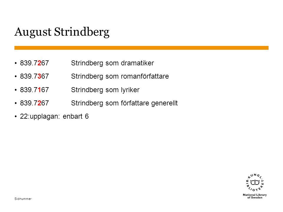 August Strindberg 839.7267 Strindberg som dramatiker