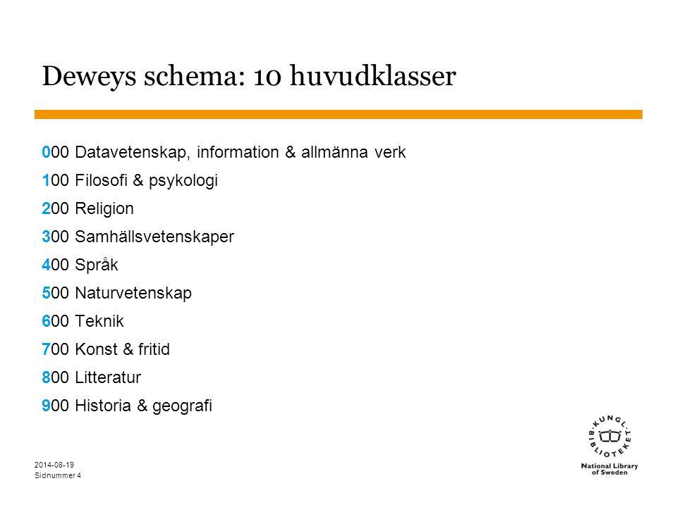 Deweys schema: 10 huvudklasser