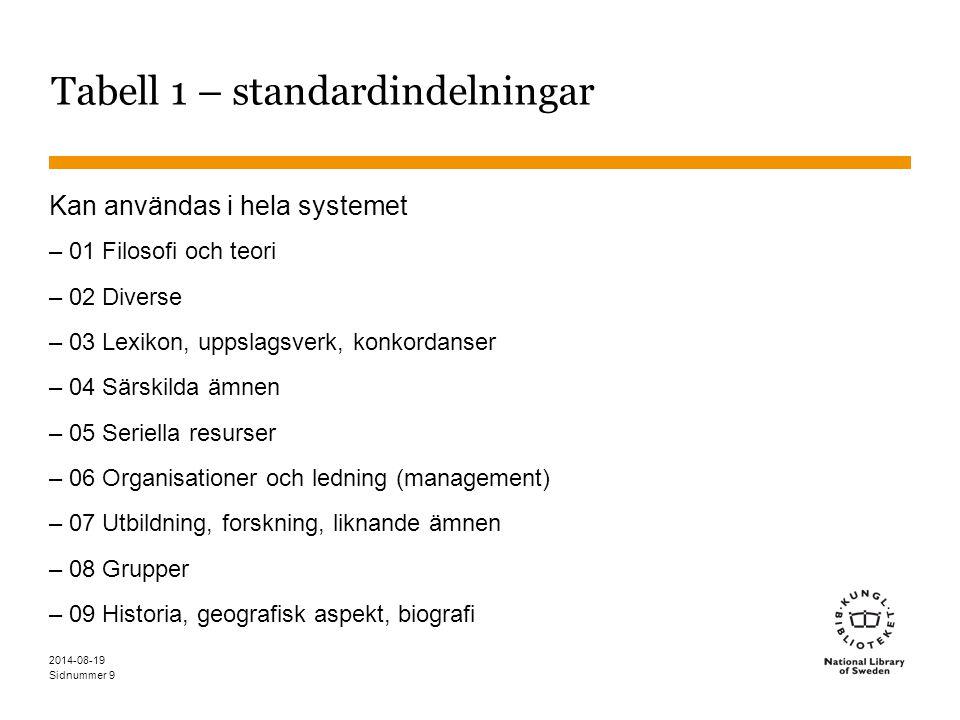 Tabell 1 – standardindelningar