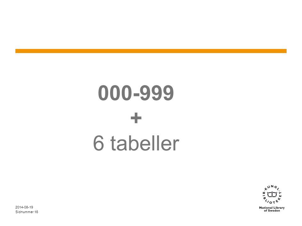 000-999 + 6 tabeller 2017-04-05