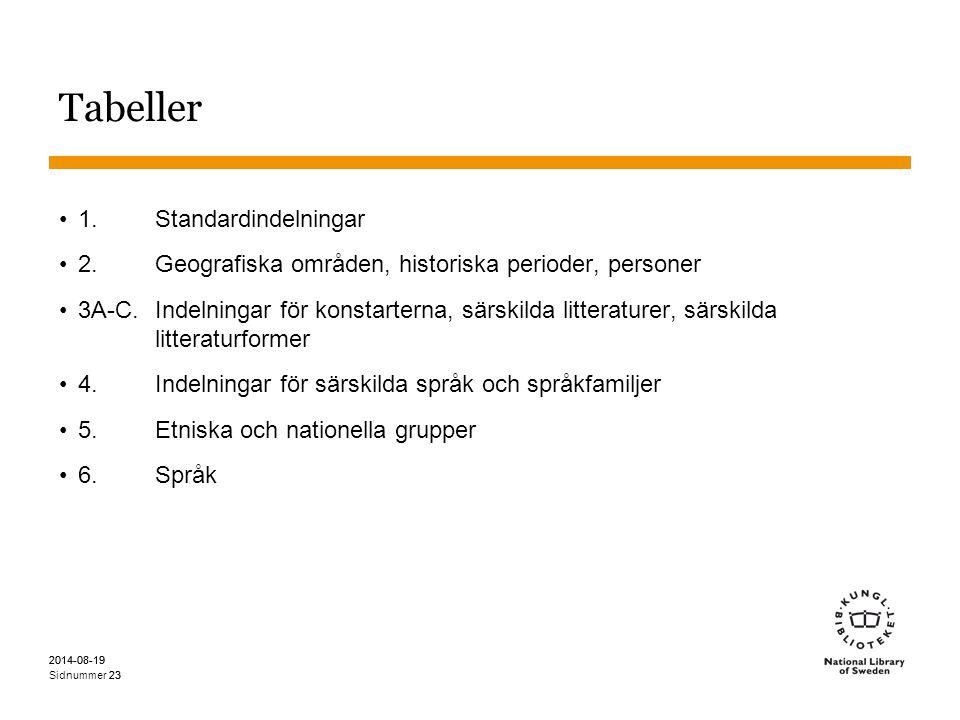Tabeller 1. Standardindelningar