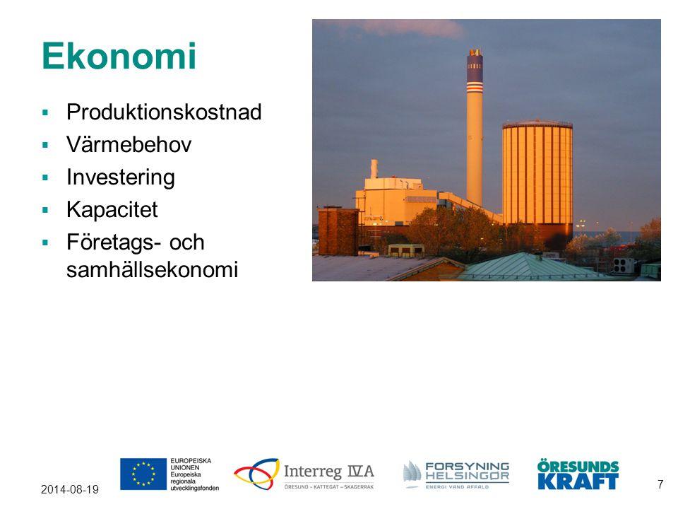 Ekonomi Produktionskostnad Värmebehov Investering Kapacitet