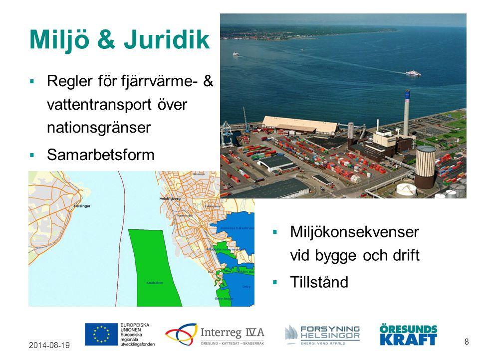 Miljö & Juridik Regler för fjärrvärme- & vattentransport över nationsgränser. Samarbetsform. Miljökonsekvenser vid bygge och drift.