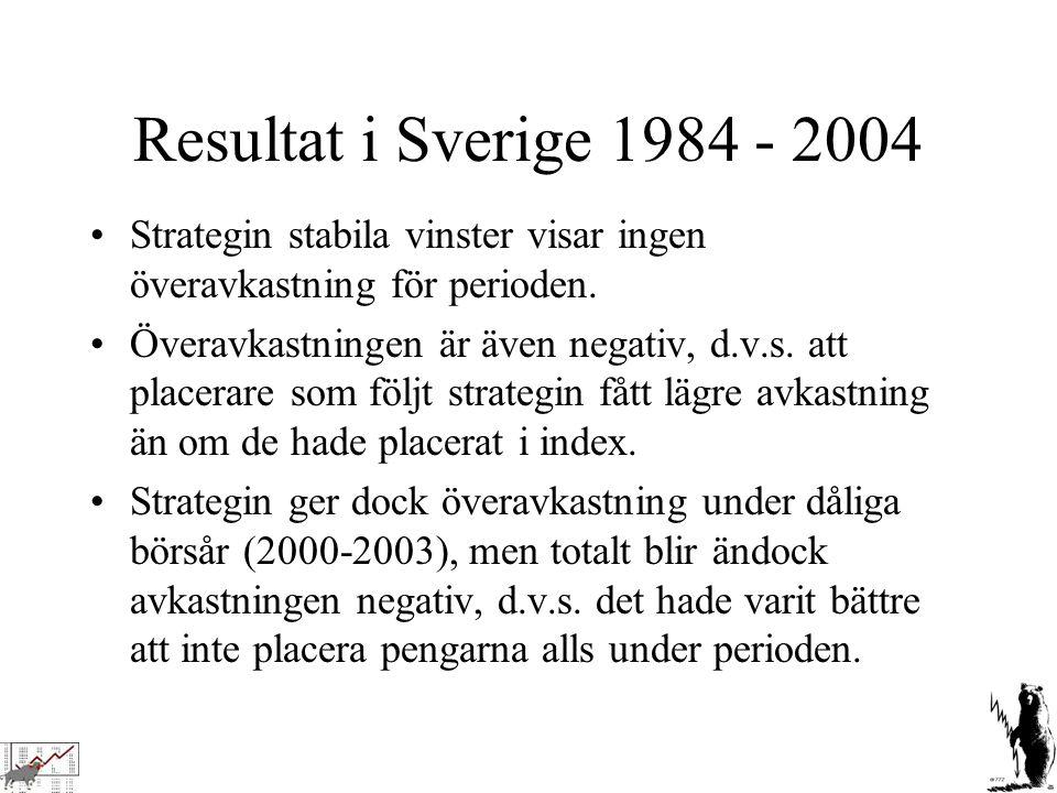 Resultat i Sverige 1984 - 2004 Strategin stabila vinster visar ingen överavkastning för perioden.