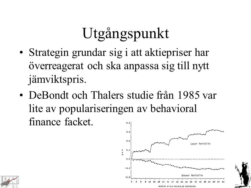 Utgångspunkt Strategin grundar sig i att aktiepriser har överreagerat och ska anpassa sig till nytt jämviktspris.