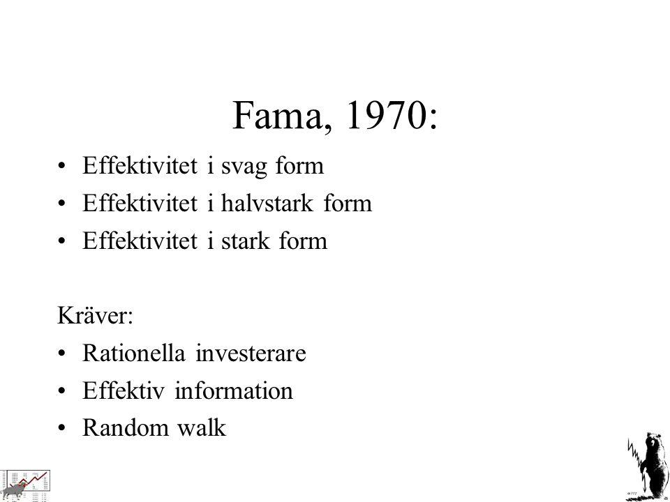 Fama, 1970: Effektivitet i svag form Effektivitet i halvstark form