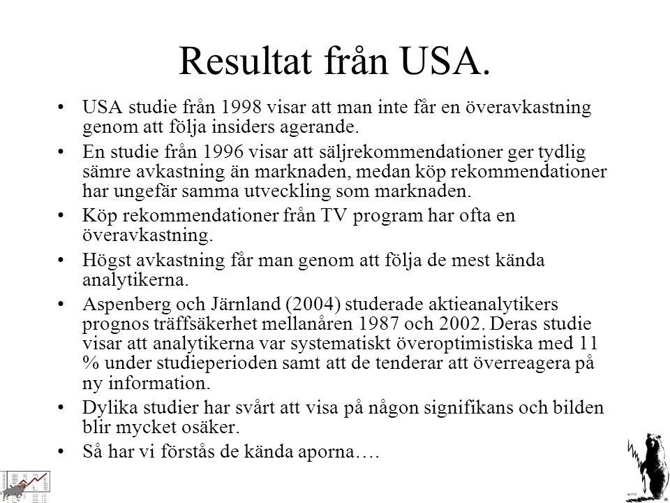 Resultat från USA. USA studie från 1998 visar att man inte får en överavkastning genom att följa insiders agerande.