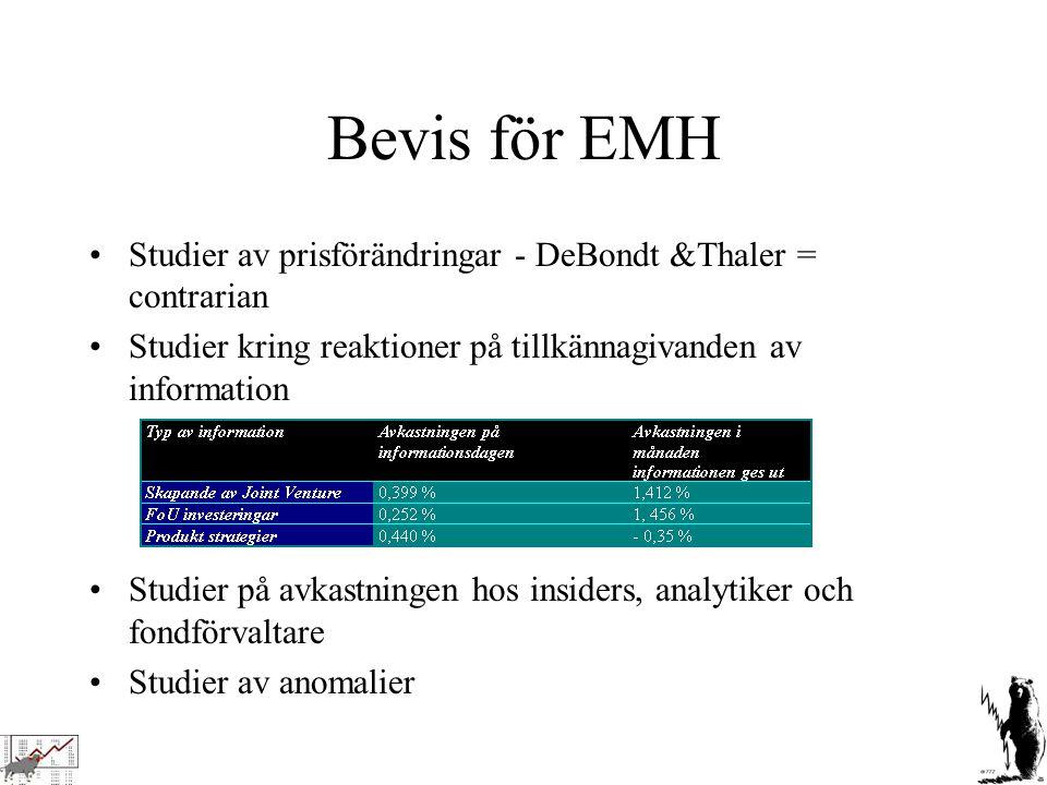 Bevis för EMH Studier av prisförändringar - DeBondt &Thaler = contrarian. Studier kring reaktioner på tillkännagivanden av information.