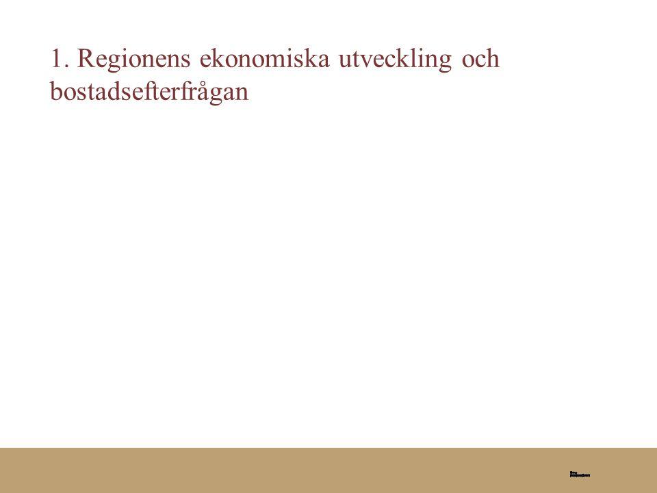 1. Regionens ekonomiska utveckling och bostadsefterfrågan
