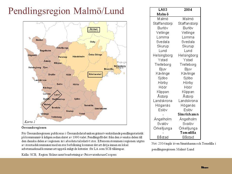 Pendlingsregion Malmö/Lund
