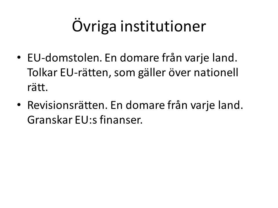 Övriga institutioner EU-domstolen. En domare från varje land. Tolkar EU-rätten, som gäller över nationell rätt.