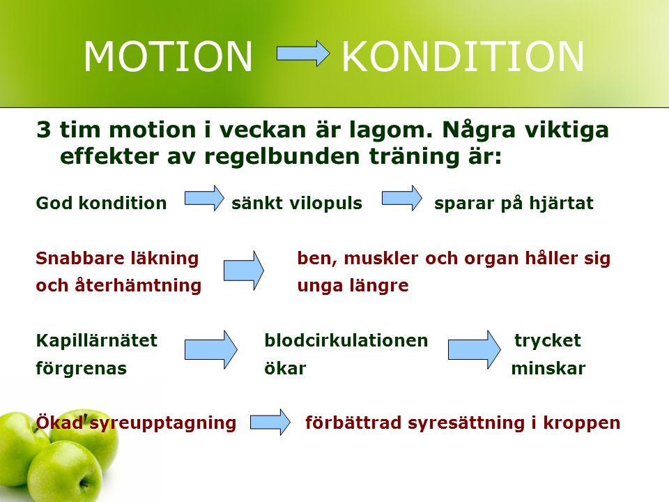 MOTION KONDITION 3 tim motion i veckan är lagom. Några viktiga effekter av regelbunden träning är: