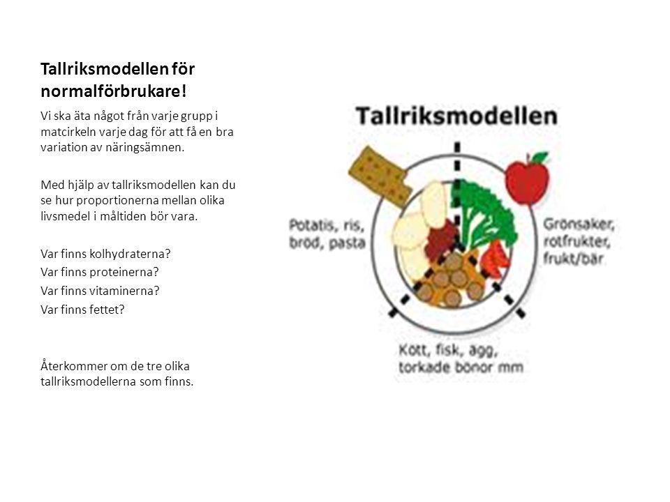 Tallriksmodellen för normalförbrukare!