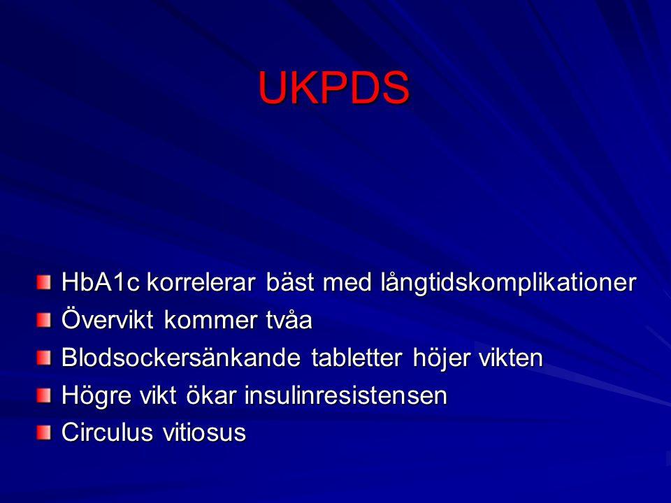 UKPDS HbA1c korrelerar bäst med långtidskomplikationer