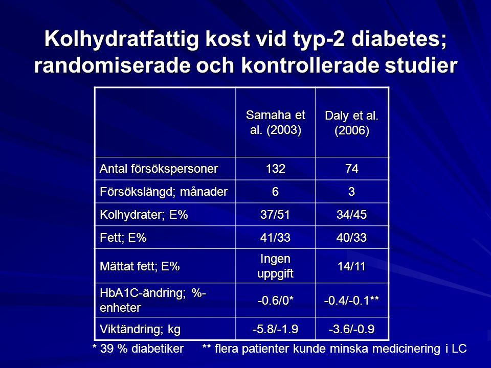 Kolhydratfattig kost vid typ-2 diabetes; randomiserade och kontrollerade studier