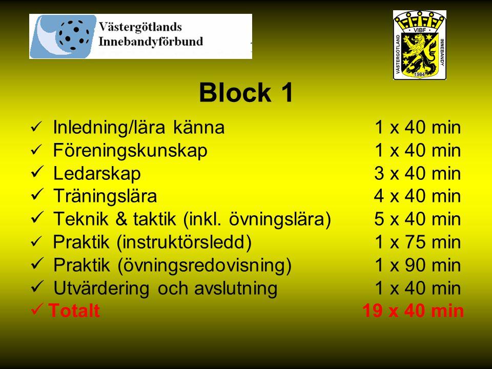 Block 1 Ledarskap 3 x 40 min Träningslära 4 x 40 min
