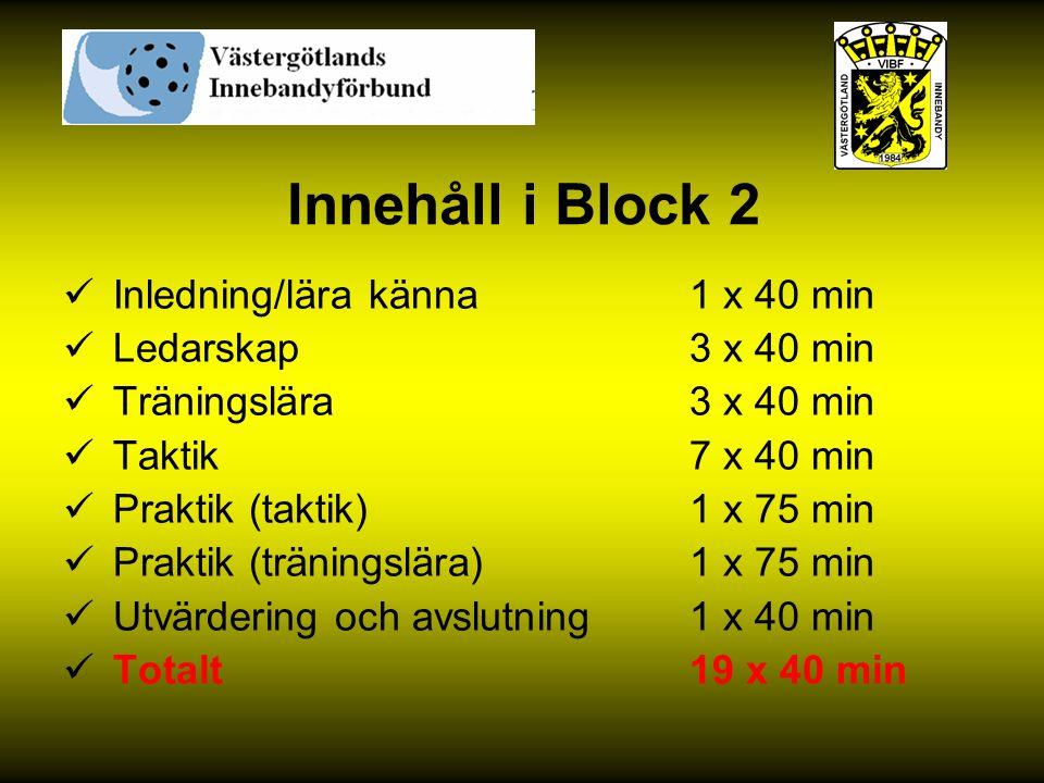 Innehåll i Block 2 Inledning/lära känna 1 x 40 min