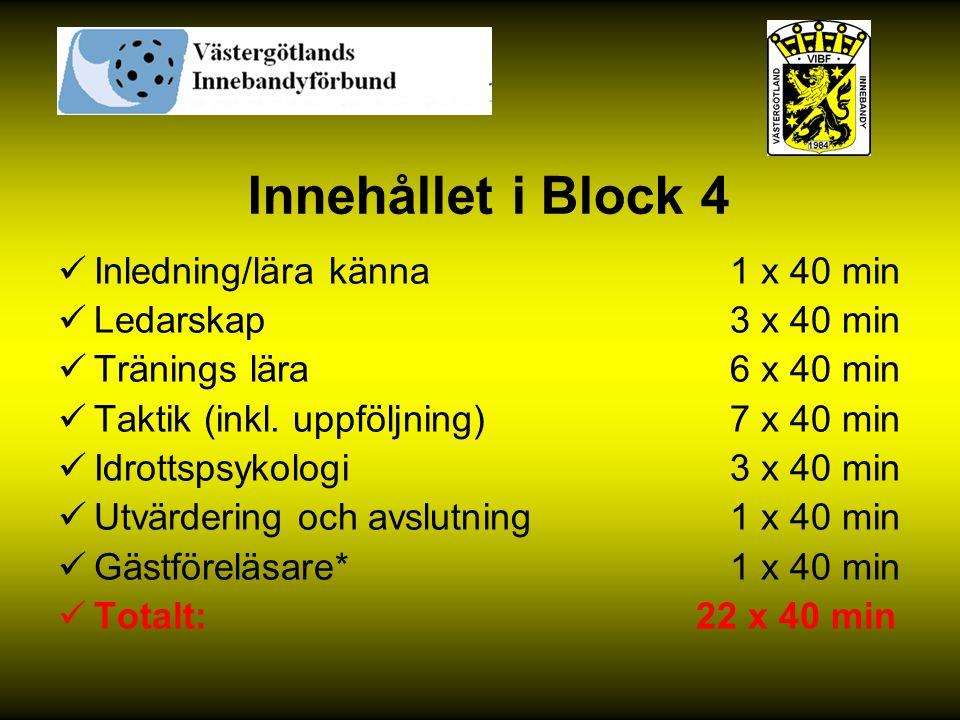 Innehållet i Block 4 Inledning/lära känna 1 x 40 min