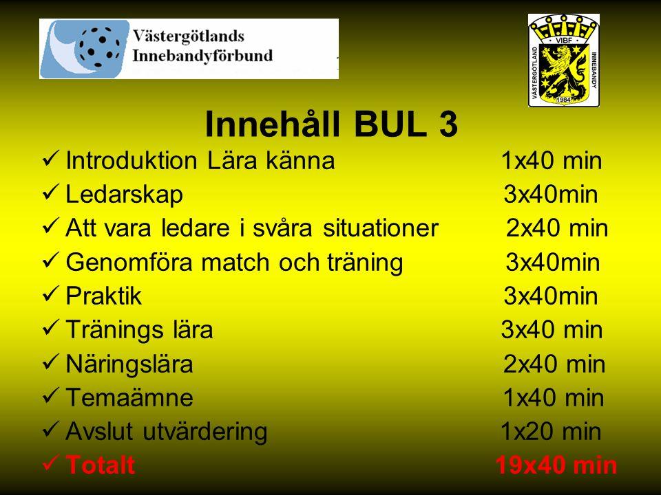 Innehåll BUL 3 Introduktion Lära känna 1x40 min Ledarskap 3x40min