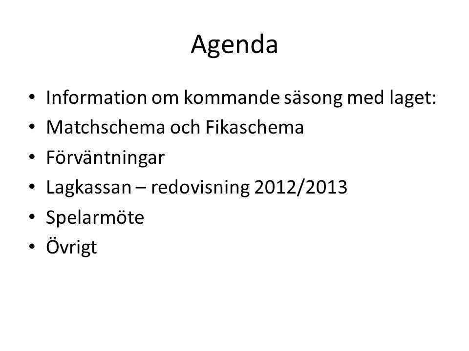 Agenda Information om kommande säsong med laget: