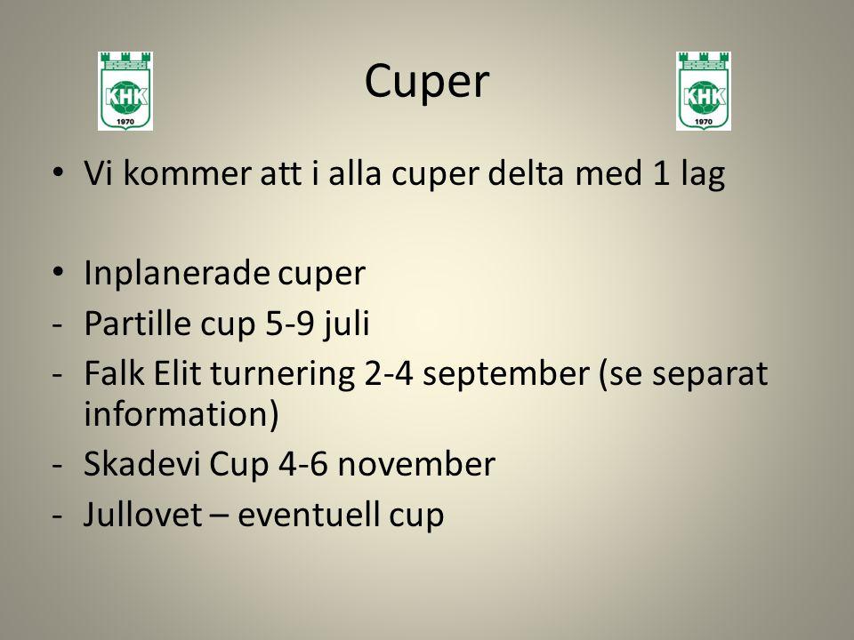 Cuper Vi kommer att i alla cuper delta med 1 lag Inplanerade cuper