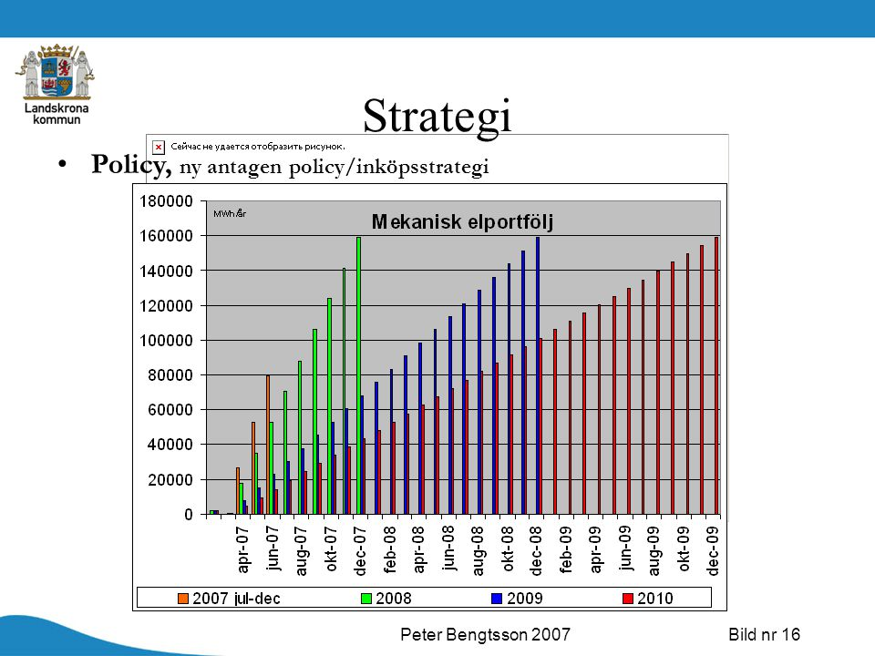 Strategi Policy, ny antagen policy/inköpsstrategi Peter Bengtsson 2007
