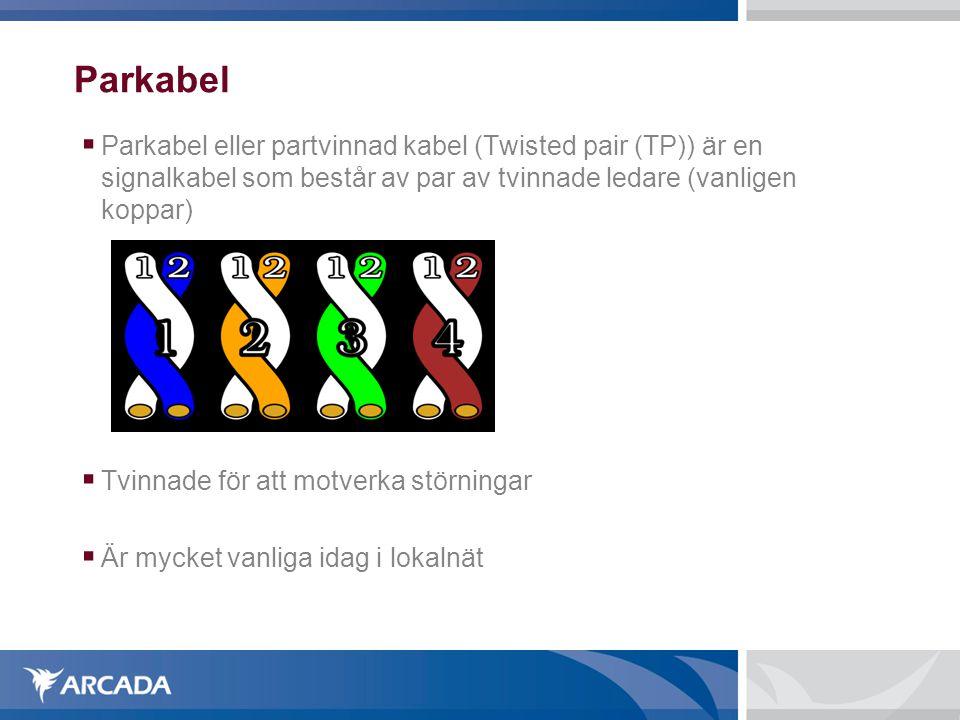 Parkabel Parkabel eller partvinnad kabel (Twisted pair (TP)) är en signalkabel som består av par av tvinnade ledare (vanligen koppar)