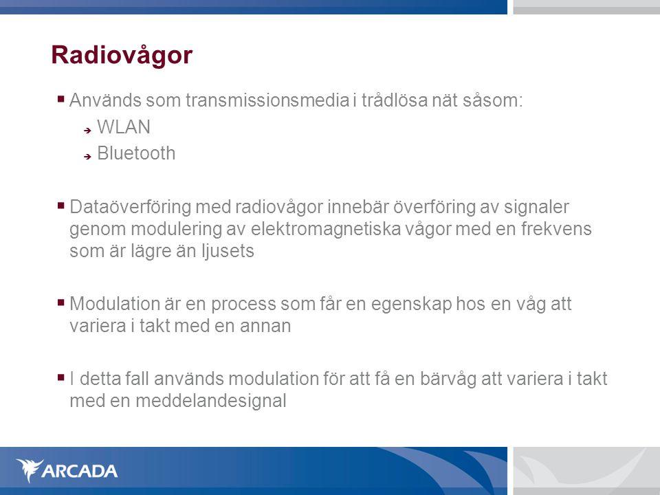 Radiovågor Används som transmissionsmedia i trådlösa nät såsom: WLAN