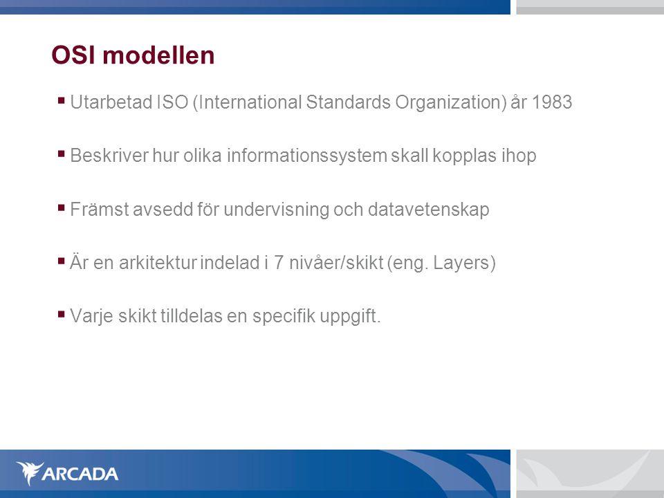OSI modellen Utarbetad ISO (International Standards Organization) år 1983. Beskriver hur olika informationssystem skall kopplas ihop.