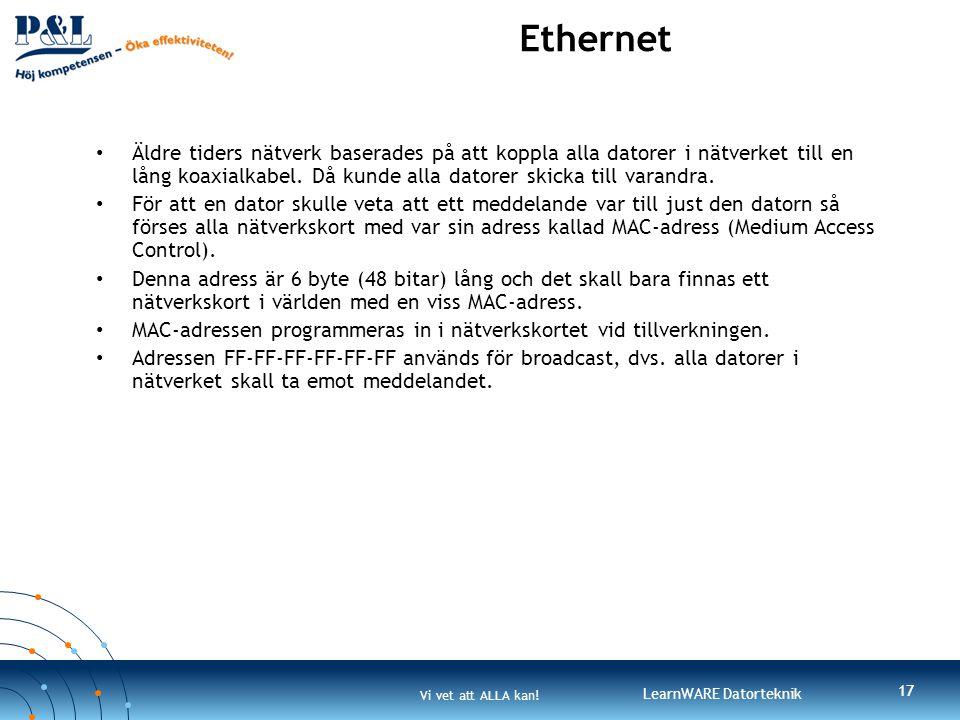 Ethernet Äldre tiders nätverk baserades på att koppla alla datorer i nätverket till en lång koaxialkabel. Då kunde alla datorer skicka till varandra.