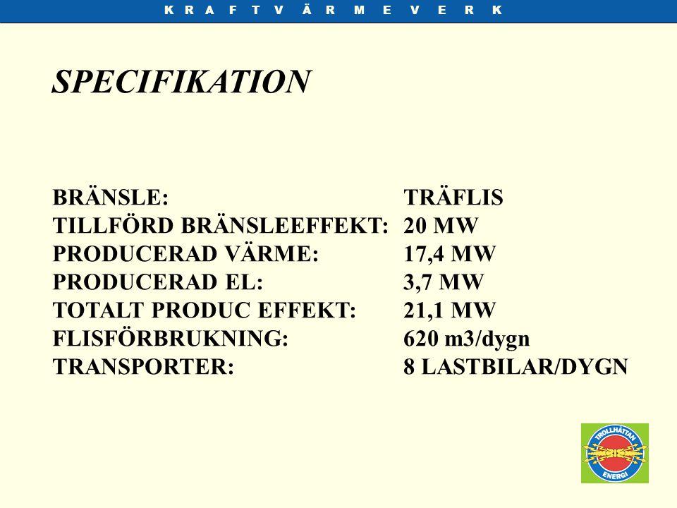 SPECIFIKATION BRÄNSLE: TRÄFLIS TILLFÖRD BRÄNSLEEFFEKT: 20 MW
