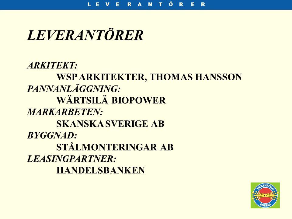 LEVERANTÖRER ARKITEKT: WSP ARKITEKTER, THOMAS HANSSON PANNANLÄGGNING: