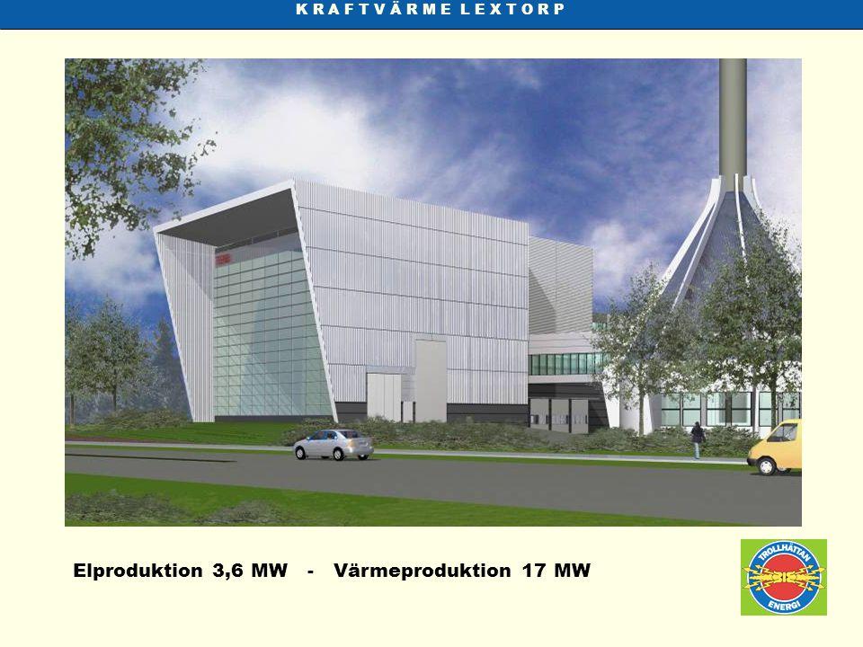 Elproduktion 3,6 MW - Värmeproduktion 17 MW