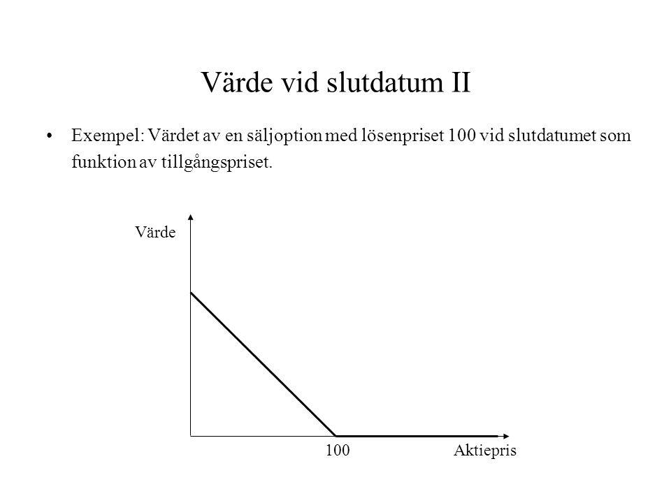 Värde vid slutdatum II Exempel: Värdet av en säljoption med lösenpriset 100 vid slutdatumet som funktion av tillgångspriset.