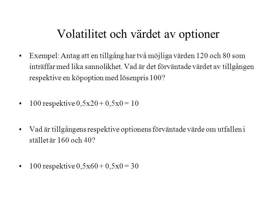 Volatilitet och värdet av optioner