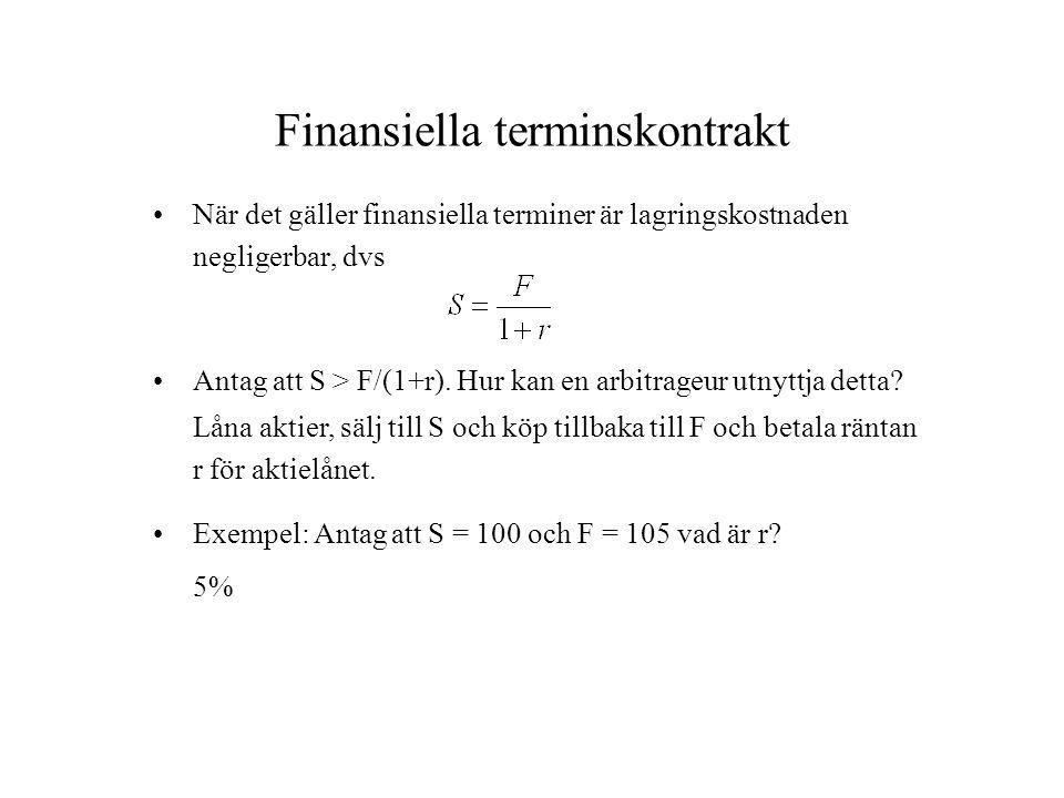 Finansiella terminskontrakt
