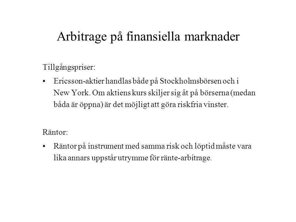 Arbitrage på finansiella marknader