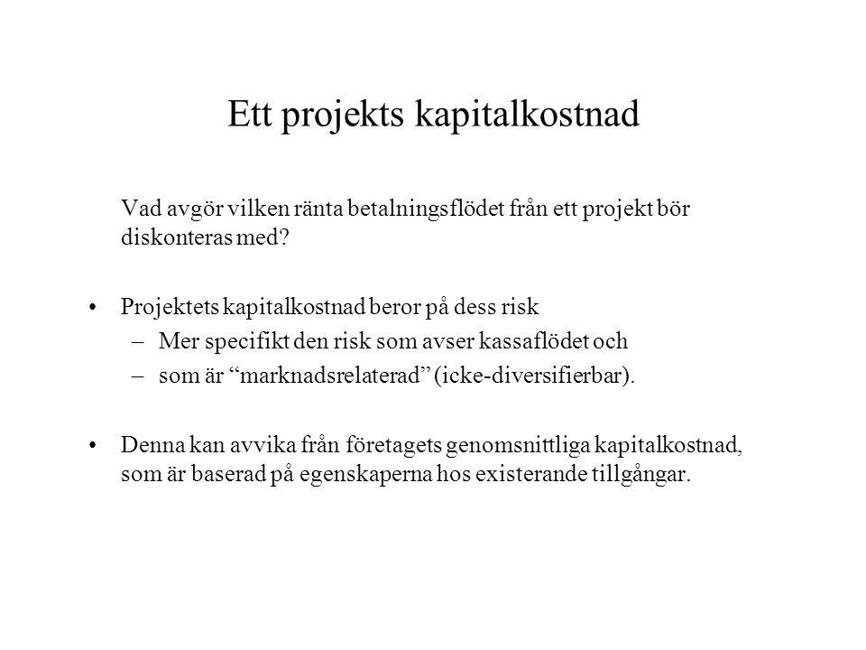 Ett projekts kapitalkostnad