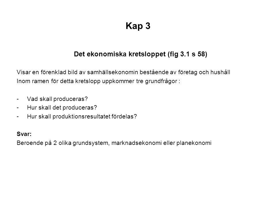 Kap 3 Det ekonomiska kretsloppet (fig 3.1 s 58)