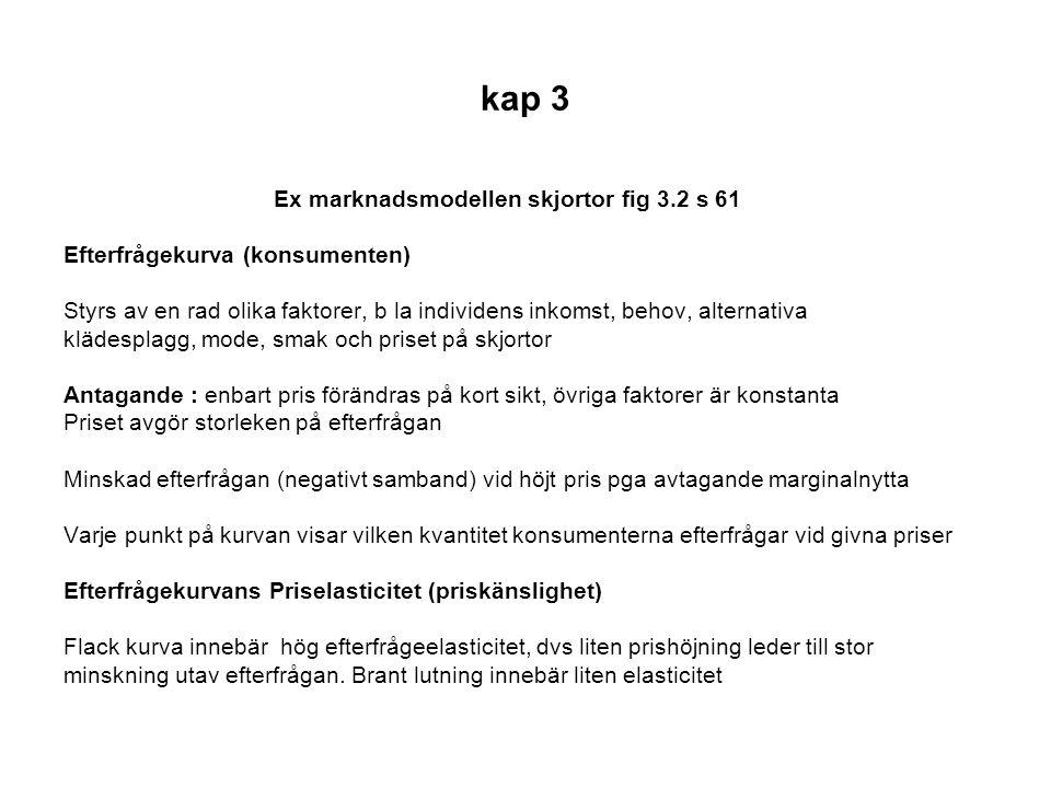 kap 3 Efterfrågekurva (konsumenten)