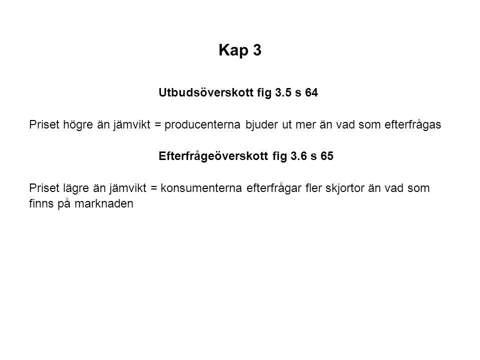 Kap 3 Utbudsöverskott fig 3.5 s 64