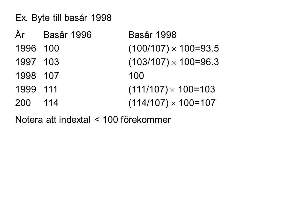 Ex. Byte till basår 1998 År Basår 1996 Basår 1998. 1996 100 (100/107)  100=93.5. 1997 103 (103/107)  100=96.3.