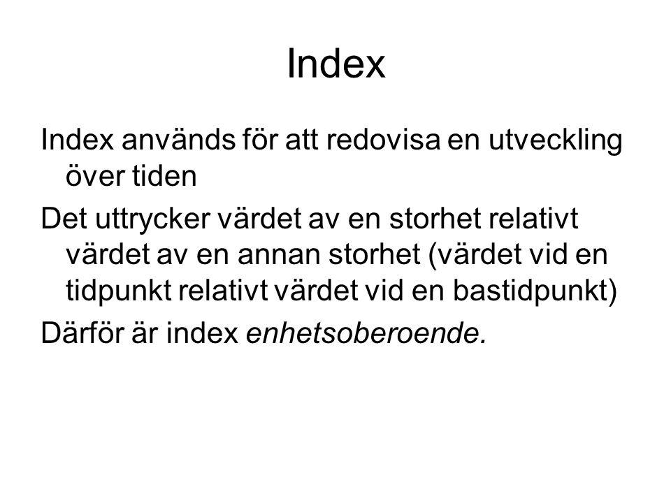 Index Index används för att redovisa en utveckling över tiden