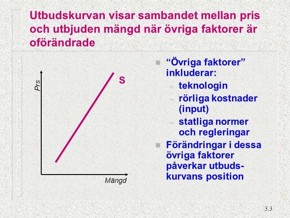 Marknadsjämvikt (1) S. D0. Pris. Marknadsjämvikt är vid E0 där den efterfrågade mängden är lika med den utbjudna.