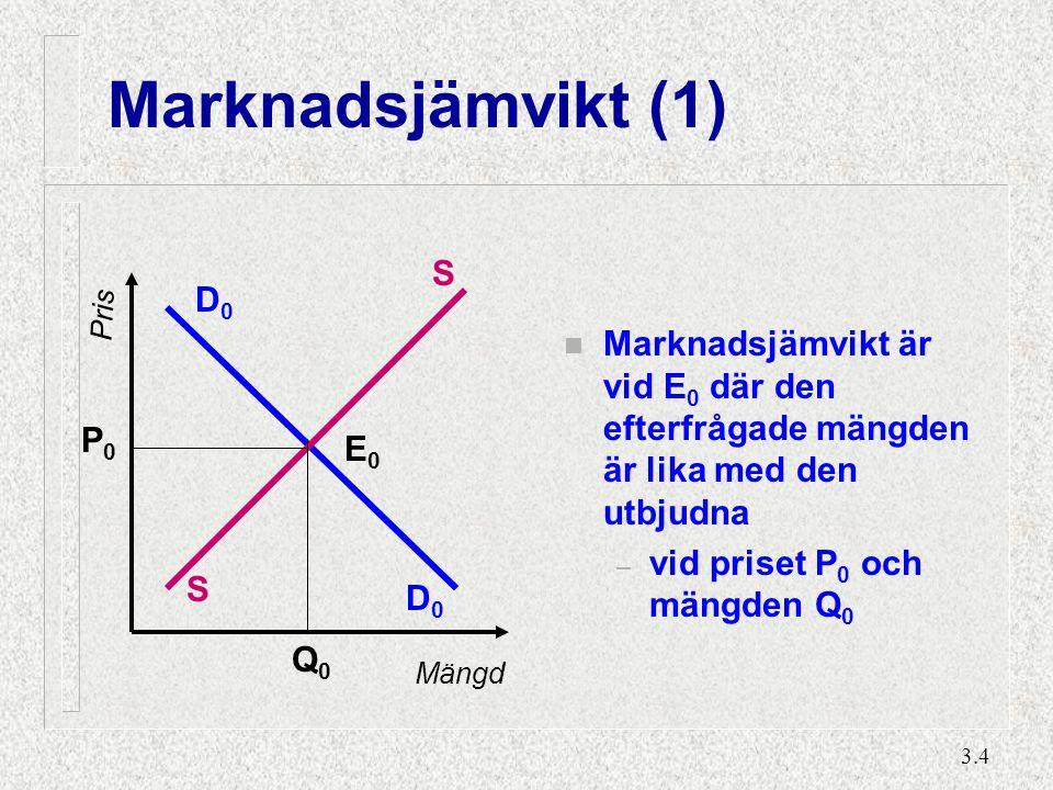 Marknadsjämvikt (2) S. D0. Pris. Om priset vore över P0 skulle det finnas ett överutbud.