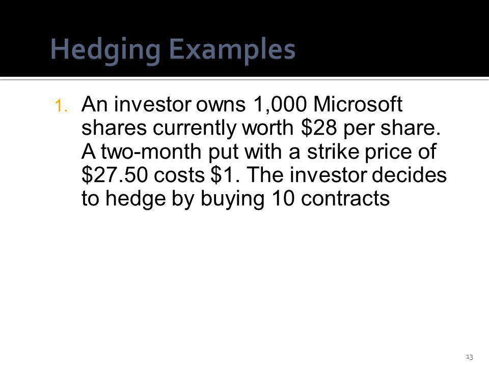 Hedging Examples