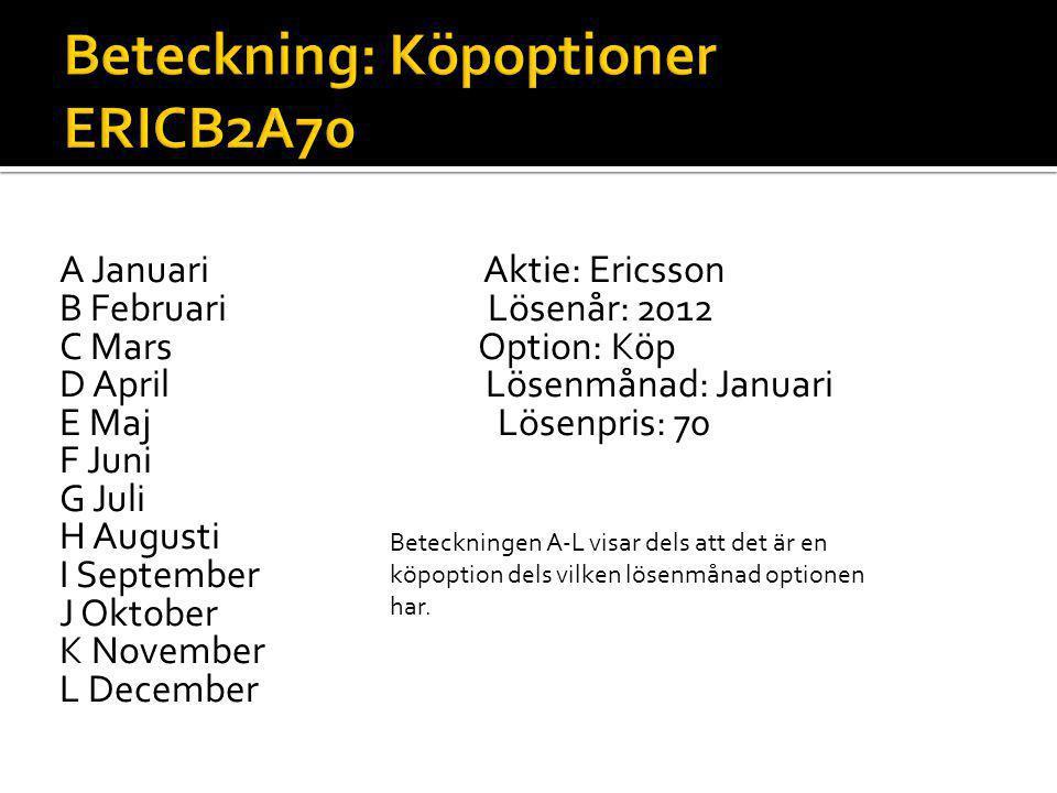Beteckning: Köpoptioner ERICB2A70