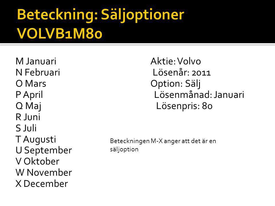 Beteckning: Säljoptioner VOLVB1M80