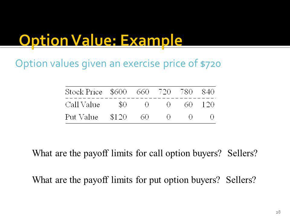 Option Value: Example Option values given an exercise price of $720